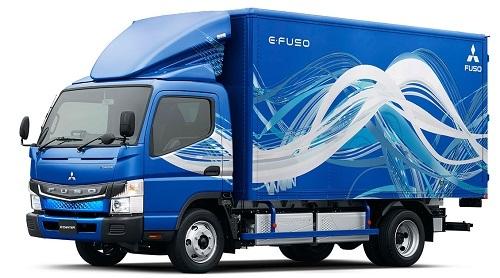 世界初の量産EVトラックで、車両総重量は7.5トン、1時間(チャデモ方式急速充電)/11時間(交流200V)の充電で航続距離100㎞以上、最高速度80㎞/hを実現。モーター(最大出力175ps、最大トルク42.8㎏m)と、360V・13.8kWhのメルセデスベンツ製リチウムイオン電池6個を車体下部に搭載している