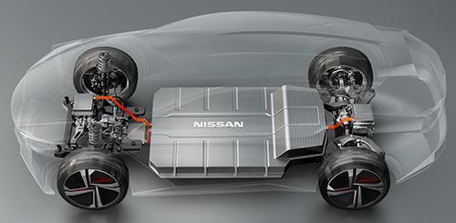 日産が'20年に実用化することを発表している新開発EV専用プラットフォーム。IMxの場合は前後2モーターで435ps、71.4㎏mを発生し、航続距離は600㎞としている。次期スカイラインにもふさわしいパフォーマンスだが、果たして……?