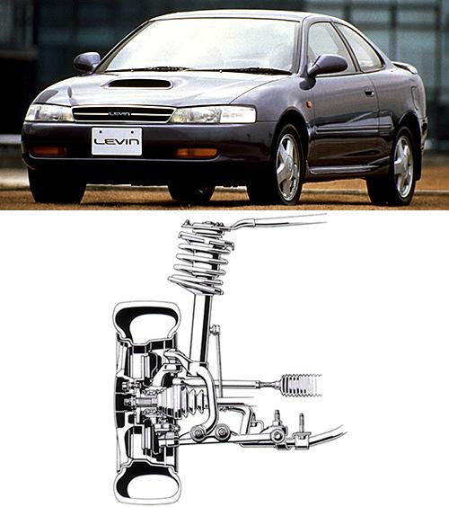 1991年に登場したAE101型レビン/トレノ、翌1992年登場のカローラFX、1993年登場のST200系セリカ/カリーナED/コロナEXiVなどのフロントサスに採用。ストラットサスのデメリットである対地キャンバー変化を抑えるために2分割されたロアアームが特徴的。ロール時のキャンバー変化が抑えられたことで接地性が高まるメリットは大きかったが、サスストロークを大きくできないなどのデメリットもあり現在採用車なし。