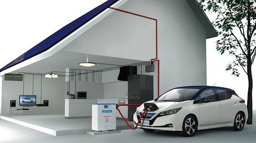 """自宅への電力供給がEVから可能になった。これが""""V2H""""である。災害時などに効果が期待される"""