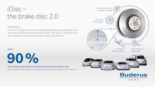 90%のダストを減少させるというiDisk。右下の対応車種の多さにも注目したい