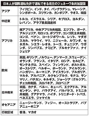 ジュネーブ条約加盟国。この国や地域が発給した国際免許証を持っていれば日本での運転はできる