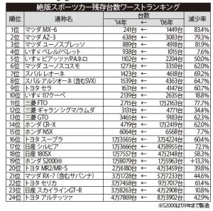 スクリーンショット(2015-11-02 15.06.05)
