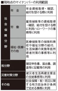 スクリーンショット(2015-12-17 16.30.55)