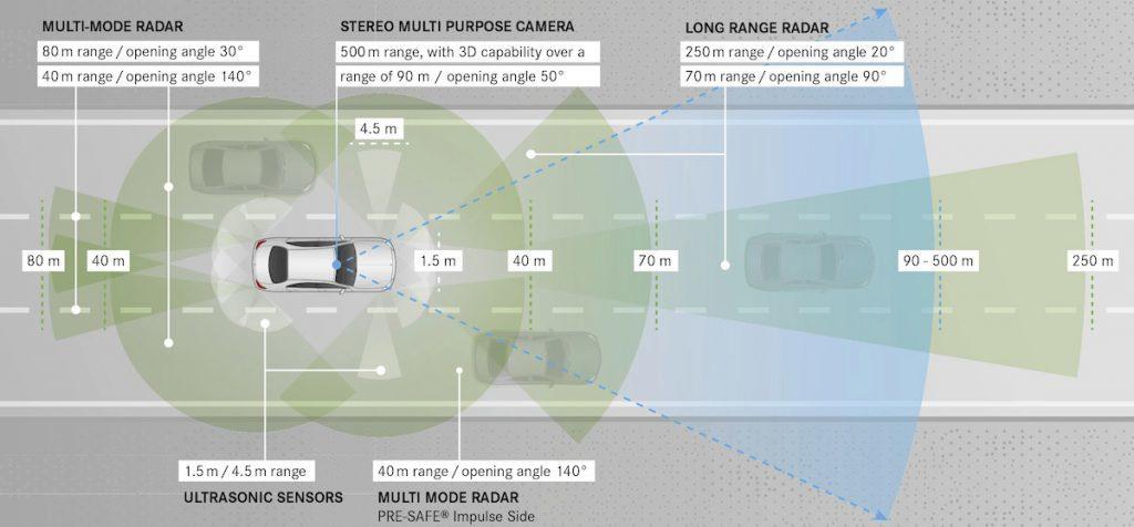 Mercedes-Benz E-Klasse, Sensoren (englische Version) ; Mercedes-Benz E-Class, Sensors;