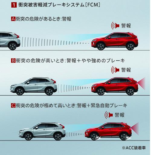 軽減 ブレーキ 被害 衝突 車安全装置(自動ブレーキ)の補助金★受けられる自治体はどこ?価格や機種は?