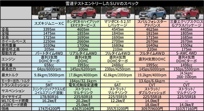 三菱自動車がこの先生きのこるには  [402581721]YouTube動画>1本 ->画像>18枚