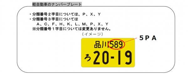 車 ナンバー 30k