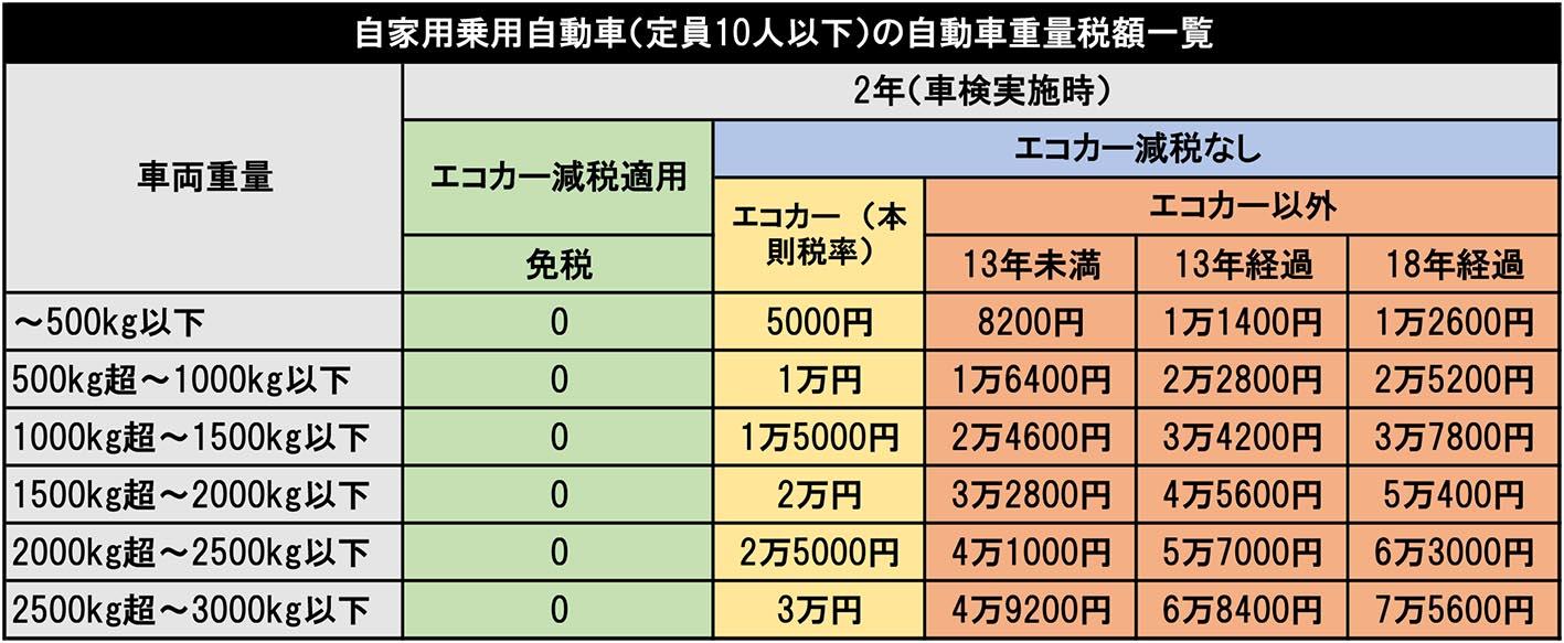 https://img.bestcarweb.jp/wp-content/uploads/2019/11/29220240/40ac879c58a8b005491a1f3d4ed1ec38.jpg