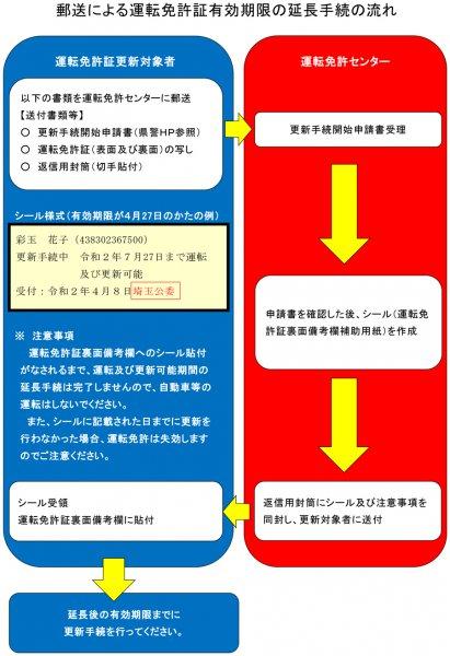 県 免許 コロナ 愛知 更新