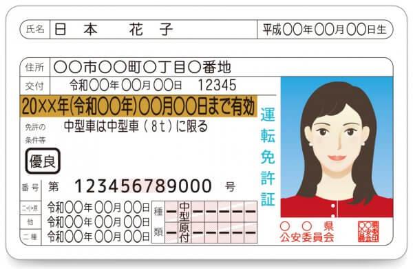 運転免許証がスマホに!? デジタル化される「運転免許証」の是非 ...