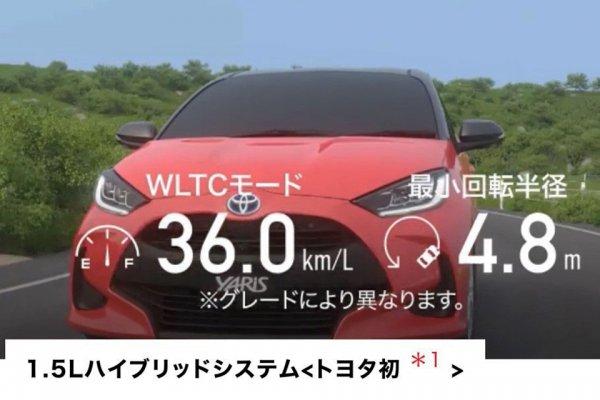 旧基準と顔ぶれ激変で実燃費に近づいた!? 最新WLTCモード燃費 ベスト10