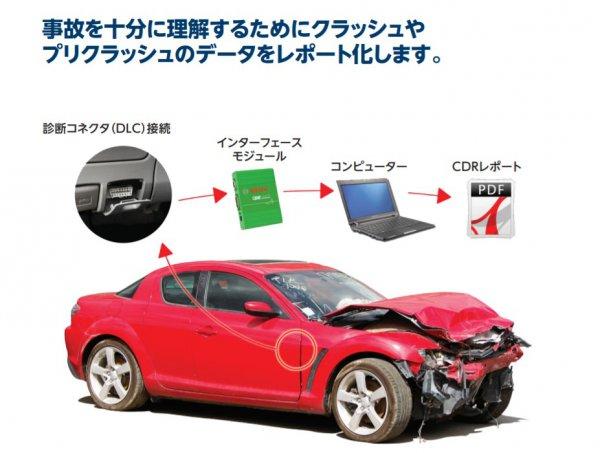 新車購入時には検討必至 ドライブレコーダーはそのうち標準装備化されるのか