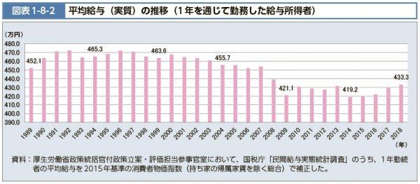 迫る危機!! クルマが売れない!! どうなる日本の新車市場 少子化と格差拡大で続く市場減少