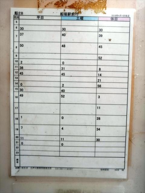 1日13本のみ!都営バス最東端路線「船28」は年に一度だけは臨時バス祭りで大騒ぎ!