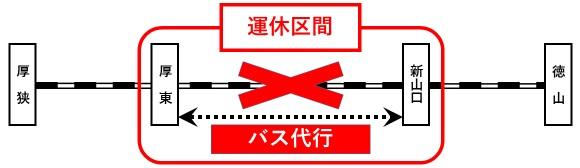 9月27日の昼間は山陽本線・新山口-厚東間で鉄道代行バス輸送を実施